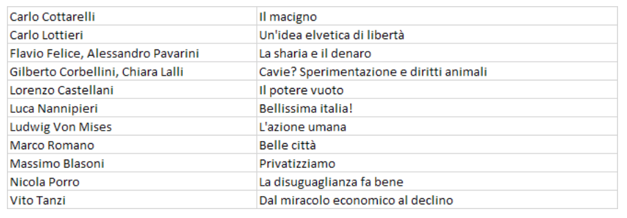 L'elenco dei libri donati